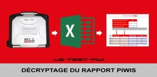 decrypter rapport piwi excel 911andco