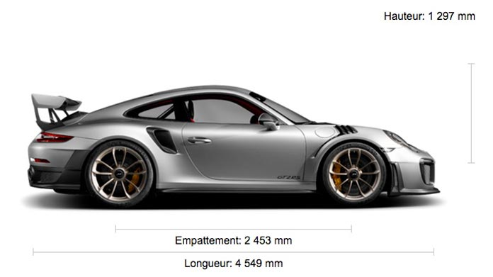 fiche technique nouvelle porsche 911 gt2 rs type 991 mk2. Black Bedroom Furniture Sets. Home Design Ideas