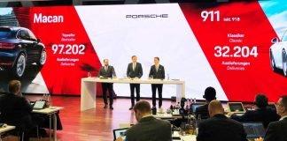 bilan financier Porsche 2017