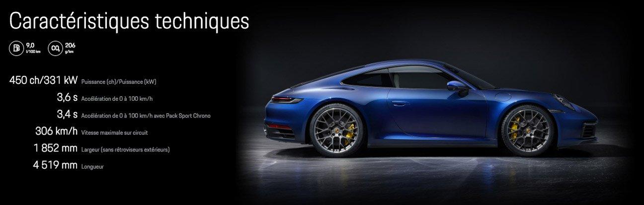 Caracteristiques techniques Porsche 911 Carrera 4S 450ch 992 MK1