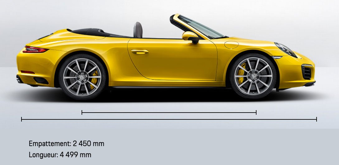 dimension porsche 911 991 Carrera 4S Cabriolet mk2 2015-2019 profil