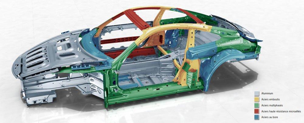 structure carrosserie Porsche 911 991 Carrera 370ch