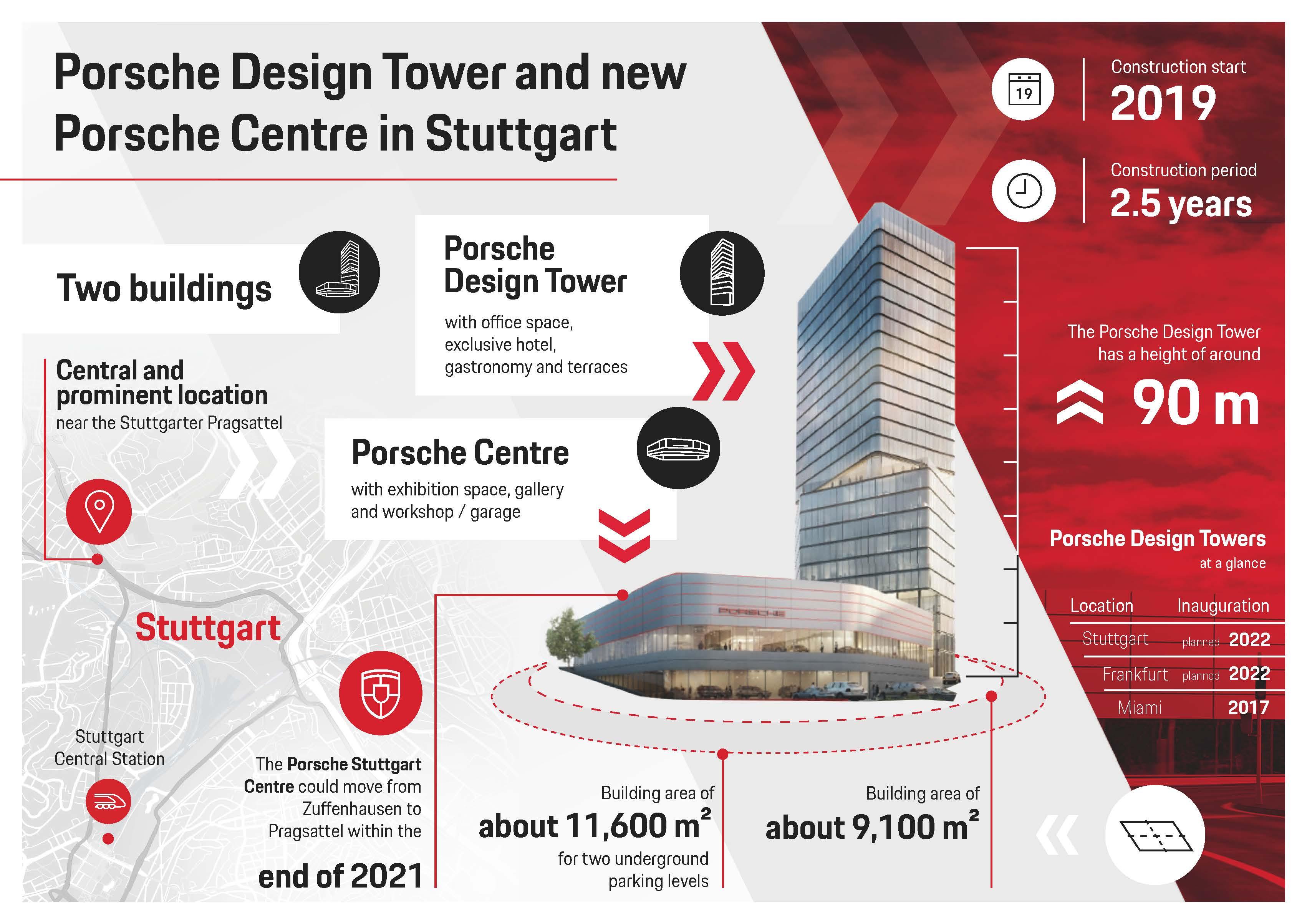 Porsche design tower et Centre Porsche Stuttgart 04
