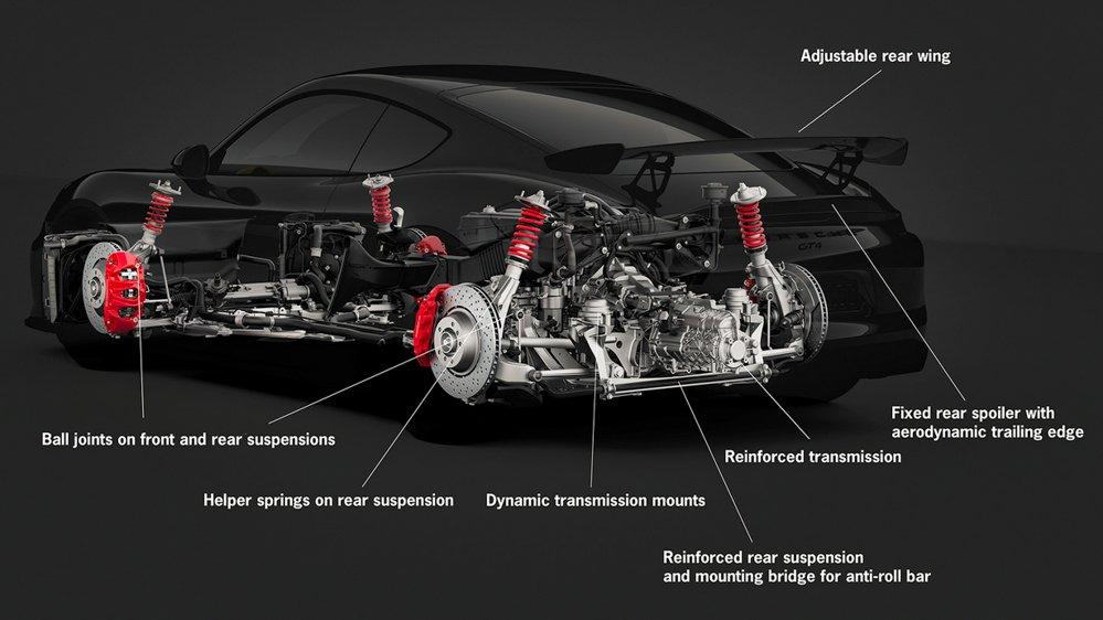 moteur porsche cayman gt4
